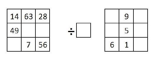 graphic relating to Multiplication Squares Printable known as Multiplying Magic Squares