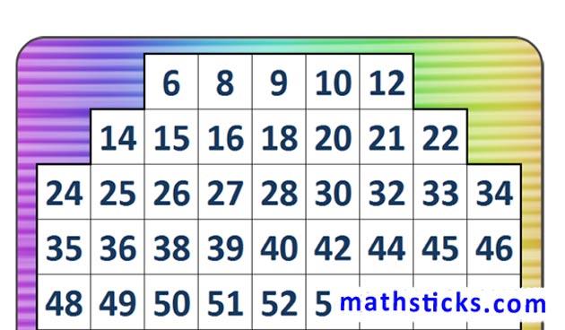 Anti Prime A Times Table Game Mathsticks