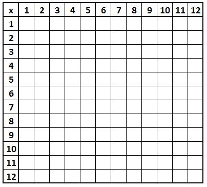 Free Worksheets » All Times Tables Worksheet - Free Math ...